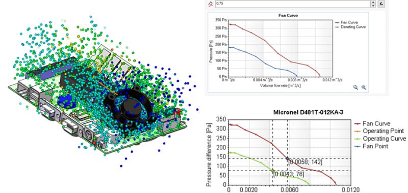 Come semplificare i calcoli di simulazione con SolidWorks Flow Simulation 2020