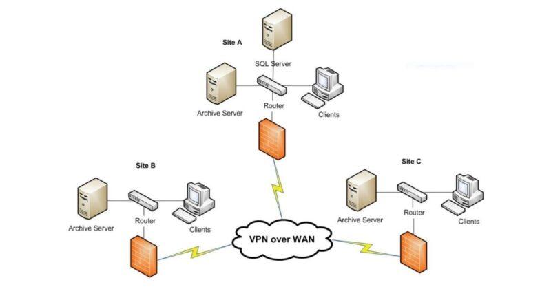 Le diverse soluzioni di gestione dei dati per SolidWorks
